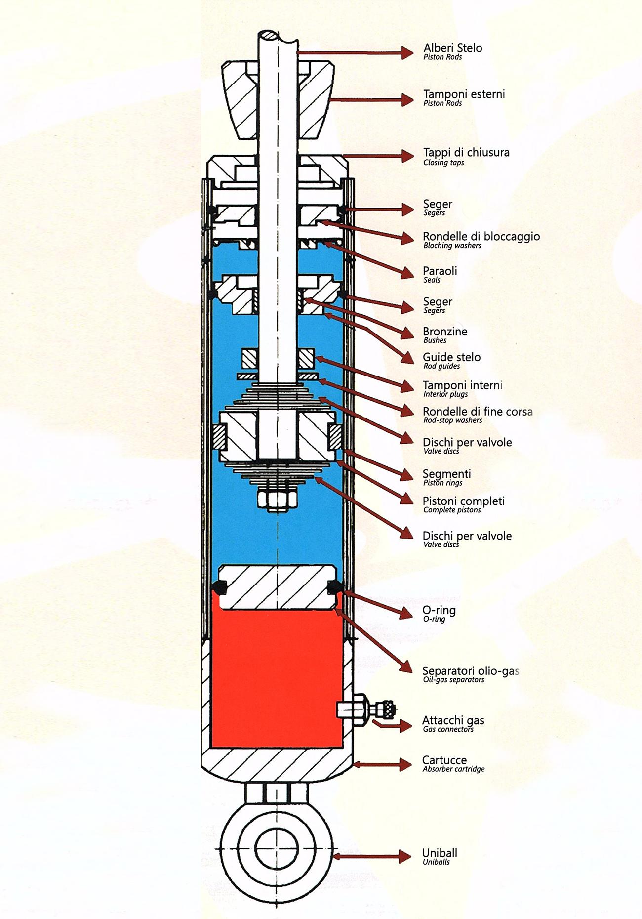img-sospensioni-airmatic